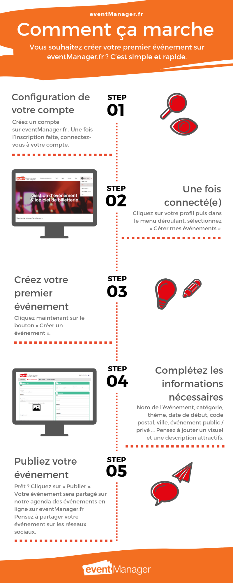 comment creer et gerer des evenements eventManager.fr